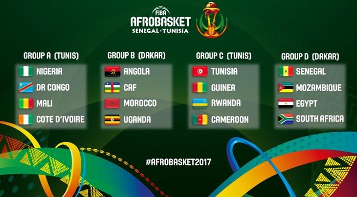 afrobasket2017